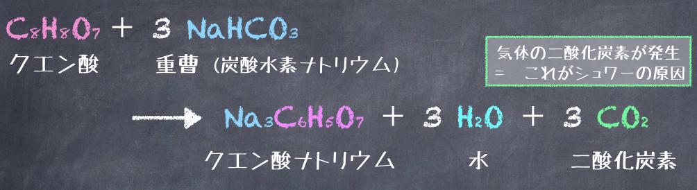 クエン酸と重曹の反応式