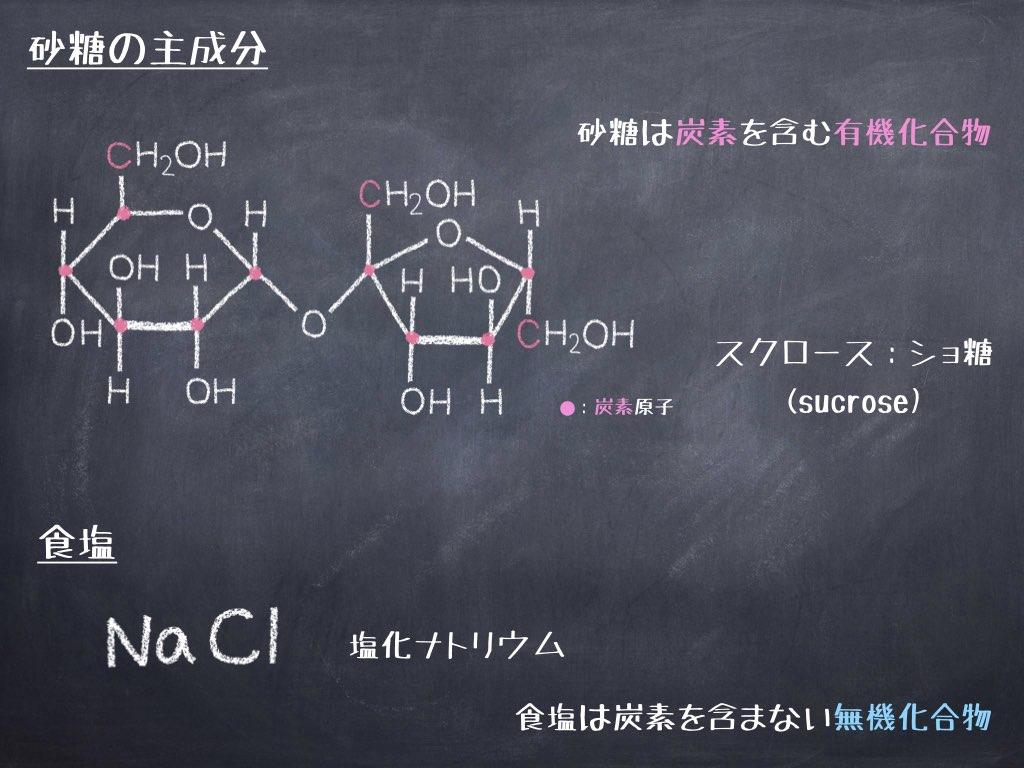 砂糖と食塩の化学構造